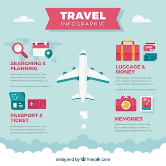 Travel computer met vliegtuig en accessoires