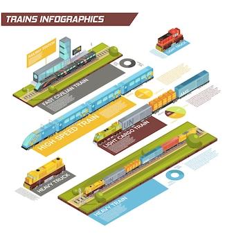 Treineninfographics met isometrische beelden van de locomotief lichte en zware van de vrachtwagens hoge snelheid passagier en lading treinen vectorillustratie