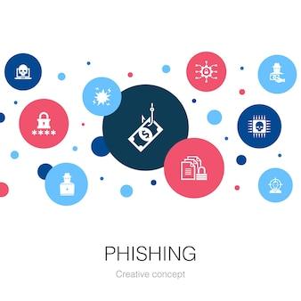 Trendy cirkelsjabloon voor phishing met eenvoudige pictogrammen