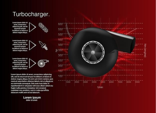Turbocharger. turbine voor auto.