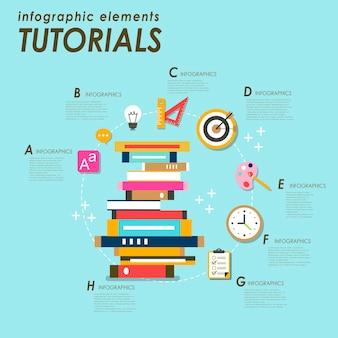 Tutorials concept plat ontwerp met boeken en briefpapier