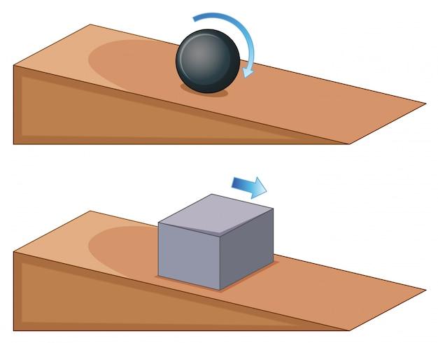 Twee objecten rollen op een helling