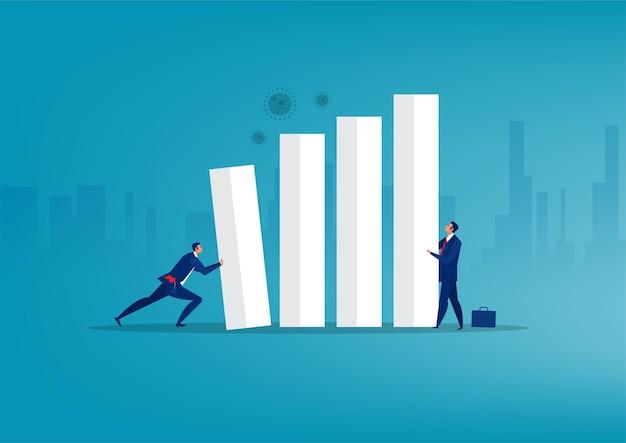 Twee zakenman push-staafdiagram vallen in economische ineenstorting door covid-19-viruspathogeen.