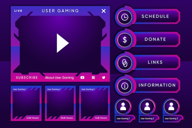 Twitch stream panelen set