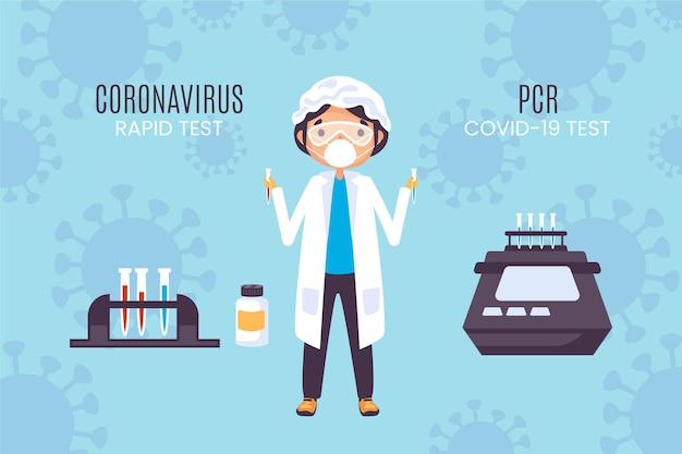 Type coronavirus testconcept