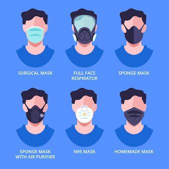 Type gezichtsmaskers