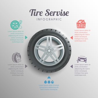 Tyre service infographics