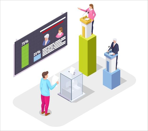 Uitslag poll resultaten presidentsverkiezingen op een scherm.