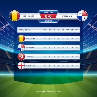 Uitslag & sta-liga's voetbalkampioenschap