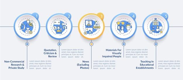 Uitsluitingen van copyright infographic sjabloon. prive-studie, kritiek presentatie ontwerpelementen.