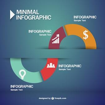 Uitstekende minimale infographic template