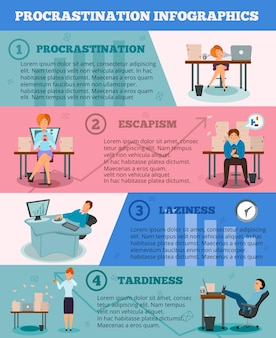 Uitstel op de werkplek typt borden en het vermijden van tips 4 cartoon banners infographic poster met karakters vector illustratie