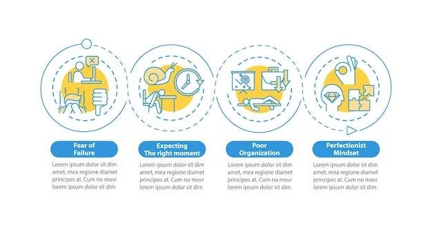 Uitstel veroorzaakt infographic sjabloon. desorganisatie, vreest ontwerpelementen voor de presentatie. datavisualisatie met vier stappen. proces tijdlijn grafiek. werkstroomlay-out met lineaire pictogrammen