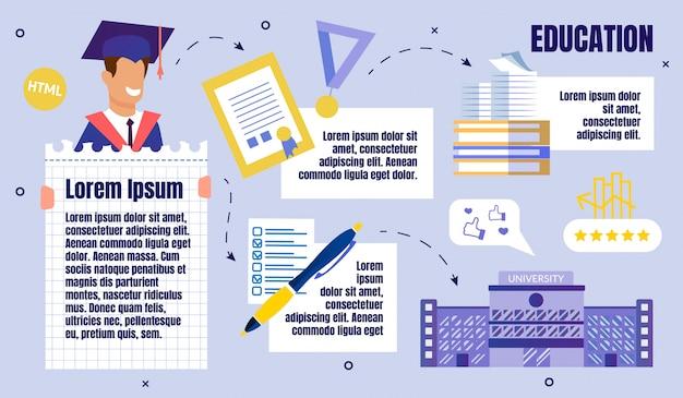 Universitair onderwijs platte poster sjabloon