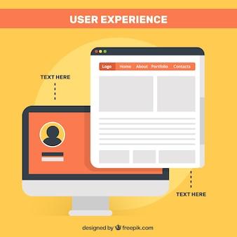 User experience elementen