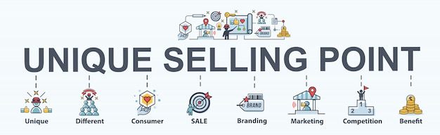 Usp unique selling point banner voor online marketing.