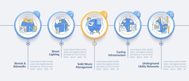 Utility systeem, facilitaire dienst infographic sjabloon