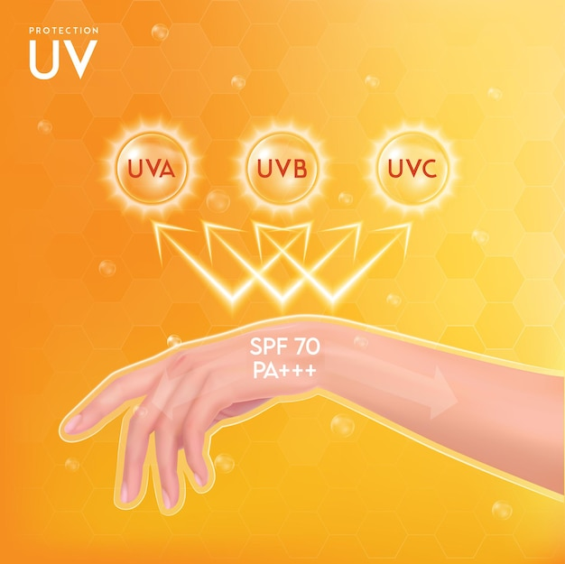 Uv-bescherming, ultraviolet-vergelijking, pa +++ en spf50. schoonheidsbehandeling voeding huidverzorging ontwerp.