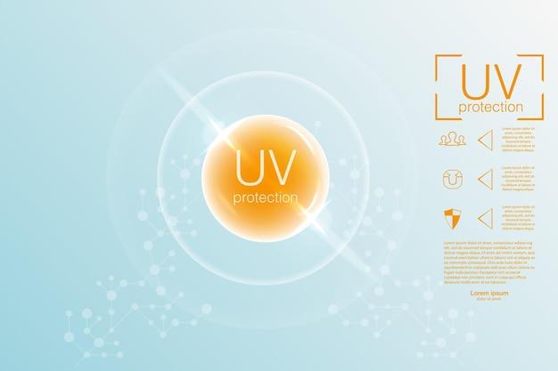 Uv bescherming. ultraviolette zonnebrandcrème.