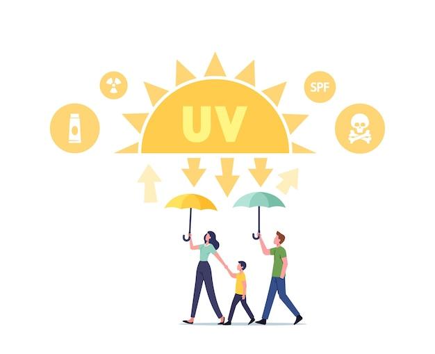 Uv-straling, zonne-ultraviolet beschermingsconcept