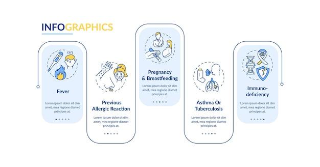 Vaccinatierisico's en bijwerkingen infographic sjabloon