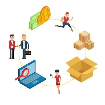 Van bestelling tot levering concept pictogram geïsoleerd op wit, 3d isometrische vectorillustratie. mail express levering, karakter mannelijke zakelijke deal.