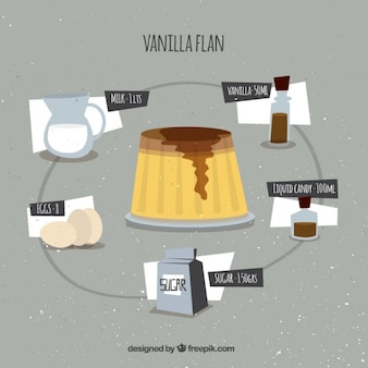 Vanilla flan recept