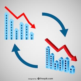 Vastgoedactiviteiten grafiek