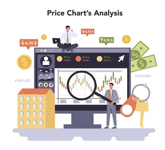 Vastgoedsector van de economie online service of platform