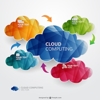 Vector driehoek cloud computing ontwerp