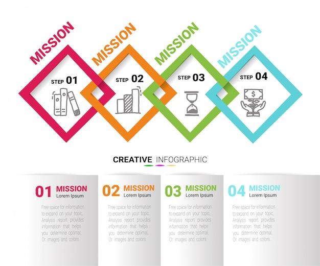 Vector infographics tijdlijn ontwerpsjabloon