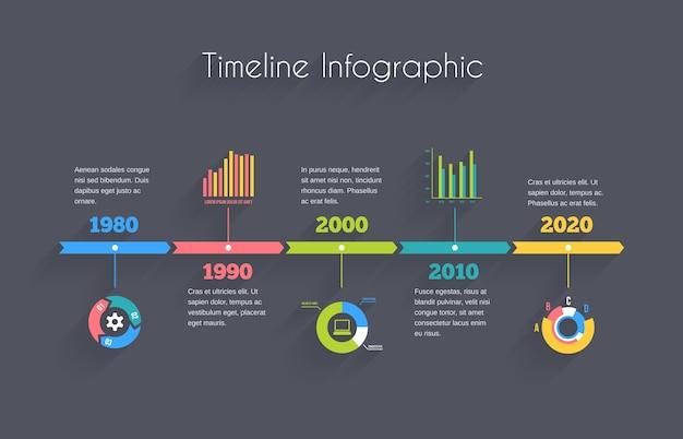 Vector tijdlijn infographic sjabloon met grafieken en tekst
