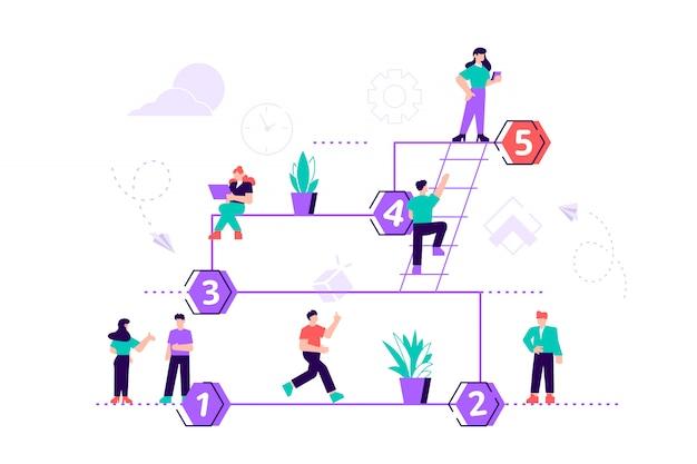 Vectorillustratie. het schema voor de online presentatie toont het proces van het project.