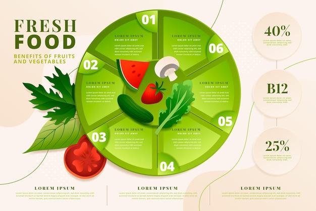 Vegetarische infographic met kleurovergang