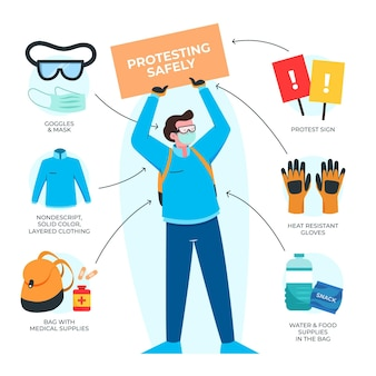 Veilig infographic protesteren