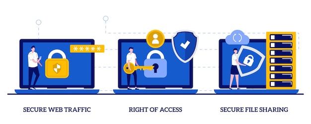 Veilig webverkeer, toegangsrechten, veilig concept voor het delen van bestanden