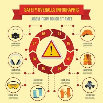 Veiligheid overalls infographic concept, vlakke stijl