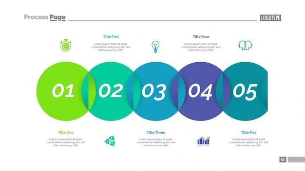 Venndiagram met vijf elementenmalplaatje