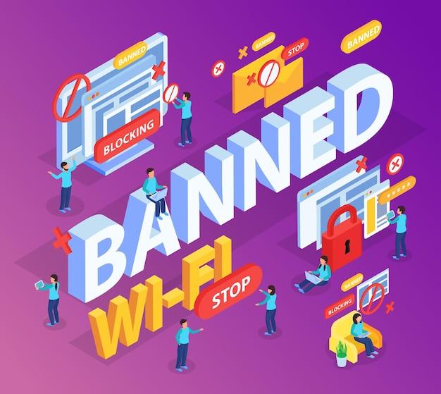 Verboden 3d-letters met stop- en vergrendelingsborden bij het blokkeren van de isometrische samenstelling van internetsites