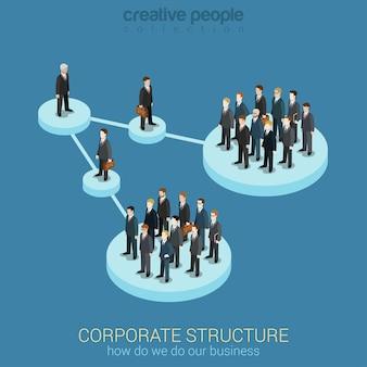 Verbonden platformsokkels groepen zakenmensen organigram