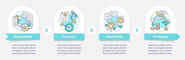 Vereisten voor wetenschappelijke methoden infographic sjabloon. precisie-ontwerpelementen voor presentaties. datavisualisatie met 5 stappen. proces tijdlijn grafiek. werkstroomlay-out met lineaire pictogrammen