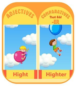 Vergelijkende bijvoeglijke naamwoorden voor woord hight