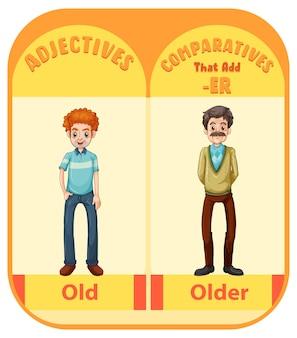 Vergelijkende bijvoeglijke naamwoorden voor woord oud