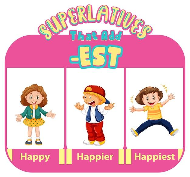 Vergelijkende en overtreffende trap bijvoeglijke naamwoorden voor woord gelukkig