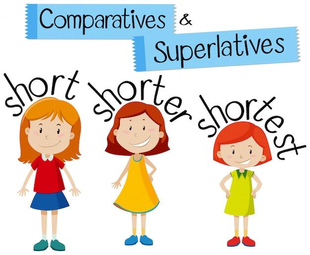 Vergelijkende en superlatieven voor het woord kort