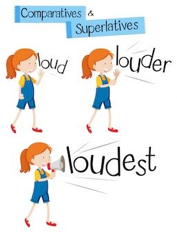 Vergelijkende en superlatieven voor luid woord