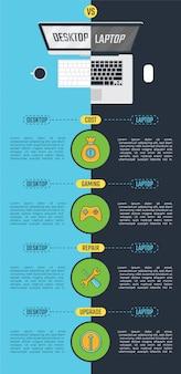 Vergelijking infographic voor presentatie.