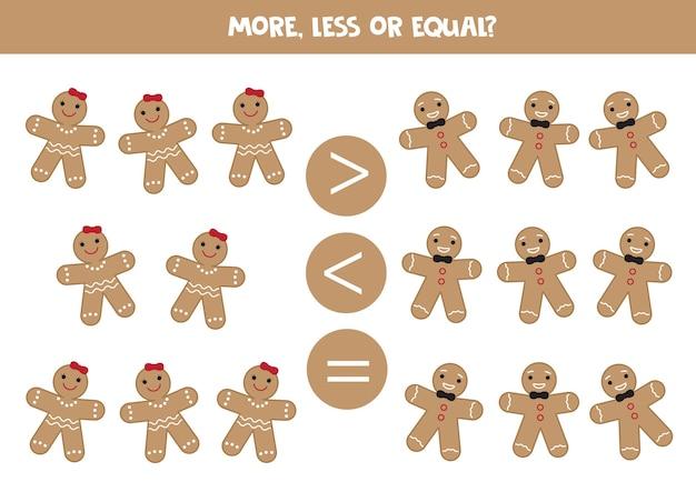 Vergelijking van objecten voor kinderen. meer, minder met cartoon-peperkoekkoekjes.