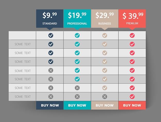 Vergelijking van prijstabellen