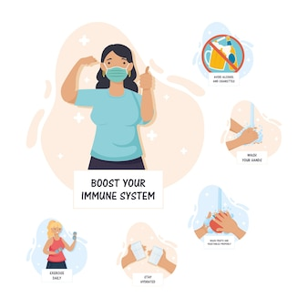 Verhoog de belettering van uw immuunsysteem met een vrouw die een medisch masker draagt en een illustratie van aanbevelingen